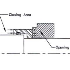 Centrifugal Pump Mechanical Seal Diagram 2005 Expedition Fuse Box Pumps Enggcyclopedia Seals Work