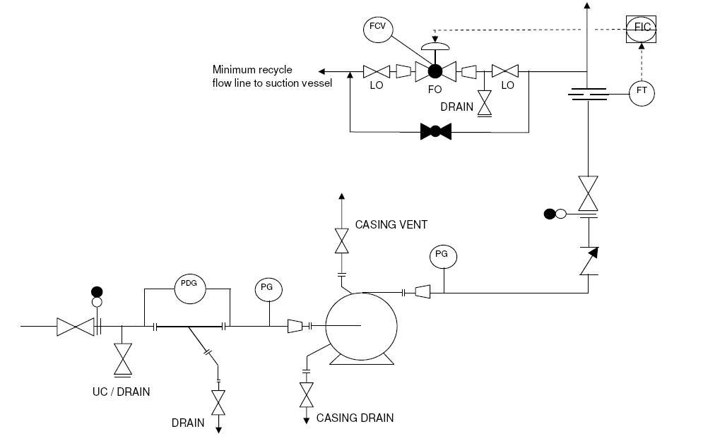 Ac Pressor Wiring Color Diagram Schematic Typical P Amp Id Arrangement For Pumps Enggcyclopedia