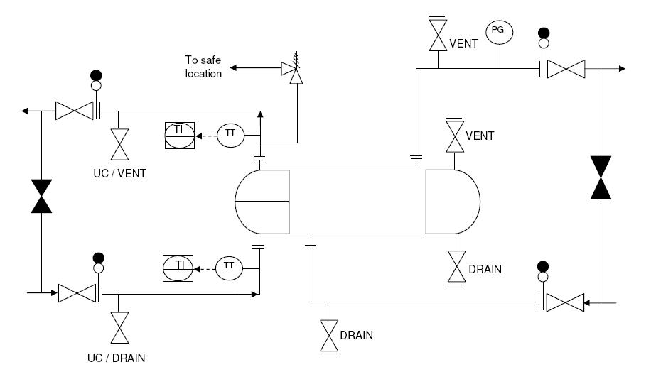 110v Hydraulic Valve Wiring Diagram Typical P Amp Id Arrangement For Heat Exchangers Enggcyclopedia