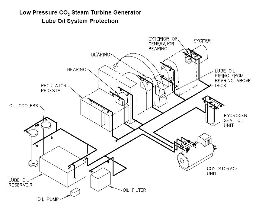 NFPA 85 2011 PDF