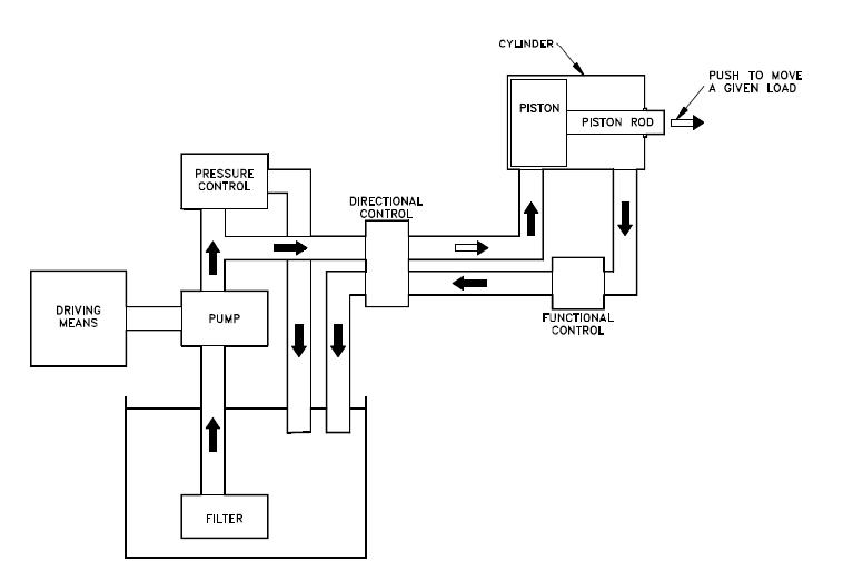 related with elddis caravan wiring diagram