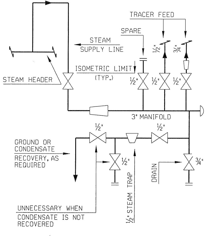 medium resolution of piping schematic