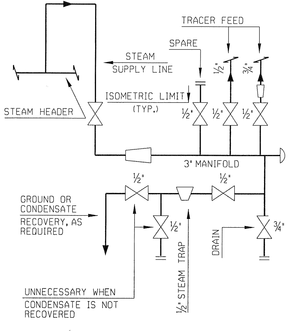 hight resolution of piping schematic