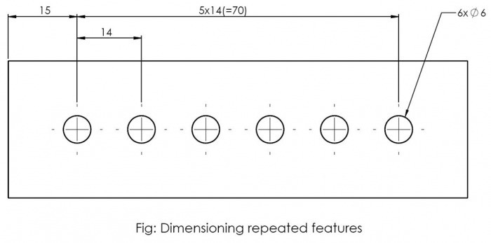 Dimensioning » Engineering Wave