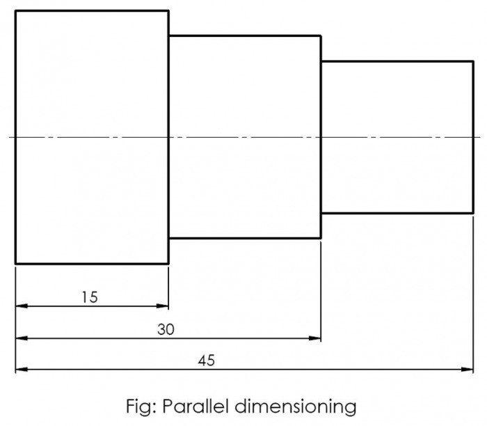 Dimensioning arrangements  Engineering Wave