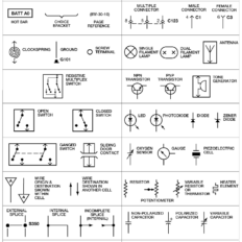 Automotive Wiring Diagram Software 2004 Toyota Tacoma Fuse Box Wire Diagrams Great Installation Of Symbols Engine Misfire Rh Com Electrical Relay