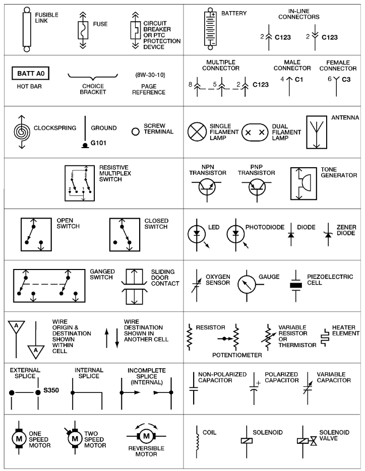 Auto wiring diagram symbols wiring diagram basic car wiring diagram printable diagrams, Relay Switch Electrical Symbol with Triangle