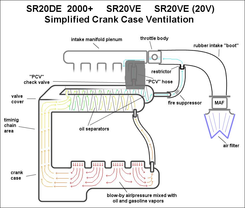 sr20det wiring diagram 1975 mg midget 1500 remix of