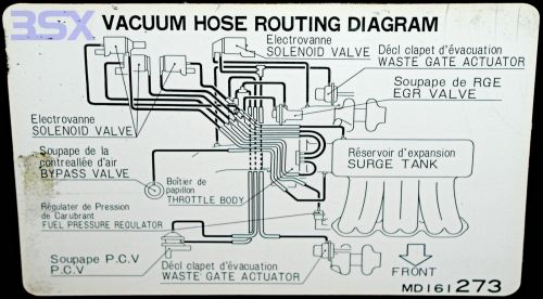 small resolution of car engine vacuum line basics repair leak leaks 2000 honda civic intake manifold vacuum diagram