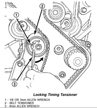 Rebuilding Liberty: Timing Belt Service on Jeep Liberty