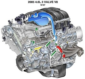 Ford 46L SOHC & DOHC Engines – Service Issues