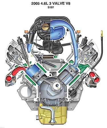 2000 ford explorer spark plug diagram 1978 jeep cj5 wiring 4.6l sohc & dohc engines – service issues
