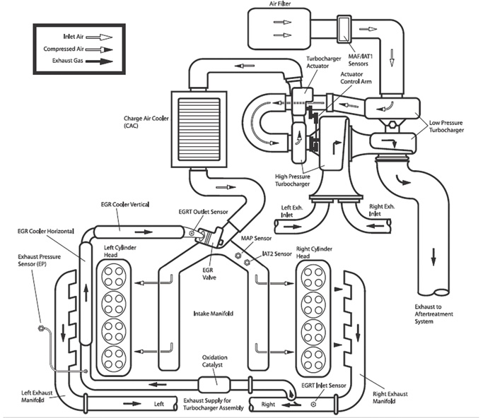 Ford F 350 Engine Wiring Diagram. Ford. Auto Wiring Diagram