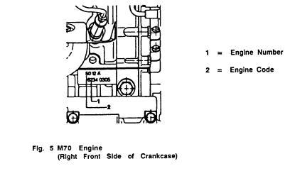 Bmw Engine Diagram E32, Bmw, Free Engine Image For User