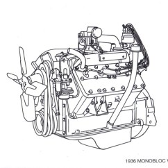 Yamaha Pacifica 112v Wiring Diagram Cb Mic Diagrams Automotive Circuit V 8 Engine Manual Ebooks Vintage V8s Exploring 100 Years Of Cadillac Engines Enginecadillac 1936 Monobloc V8 In