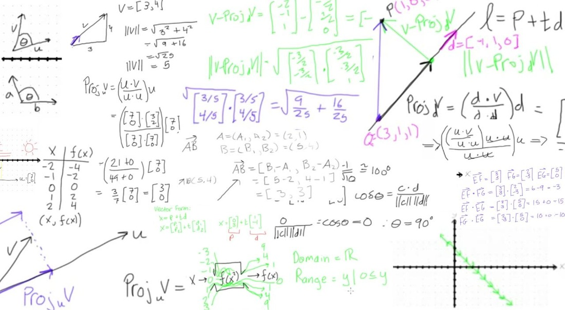 Linear Algebra  Engineer4Free The 1 Source for Free