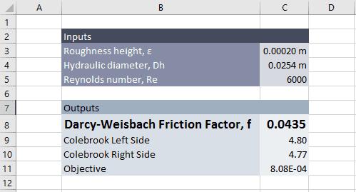 Colebrook Equation Solver in Excel | EngineerExcel