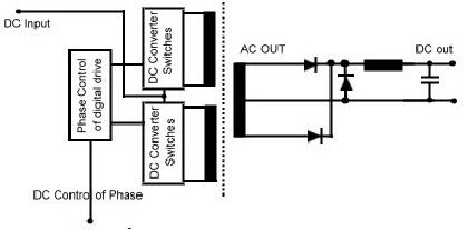 electronic power supply , switchers, converters , low