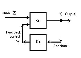 Electronic Formulas 2
