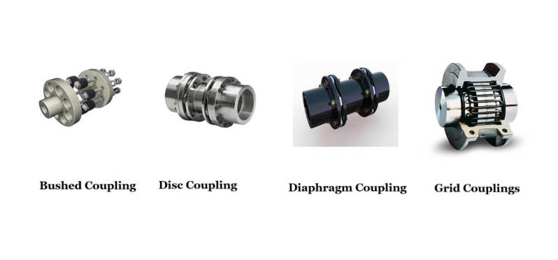 Types of Shaft Coupling