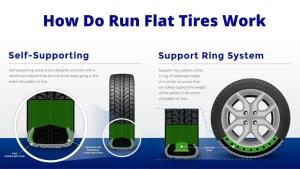Run Flat tire