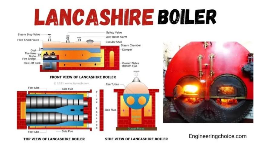 Lancashire Boiler