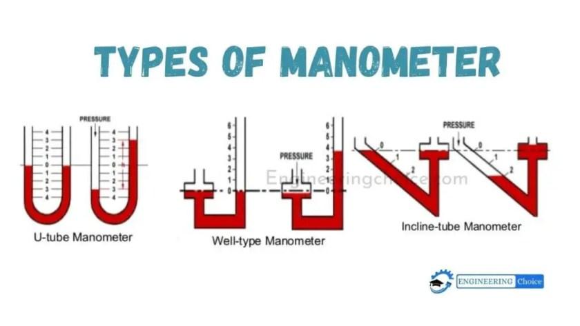 Types of manometer