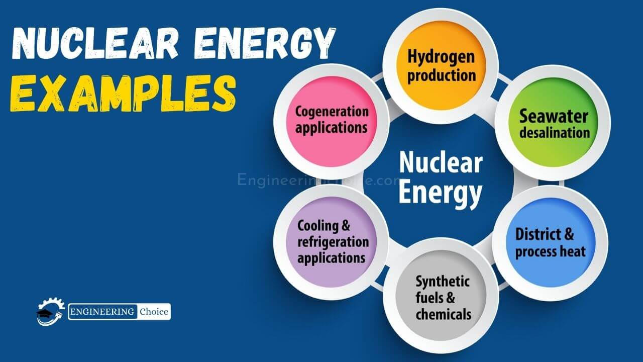 Nuclear energy Examples