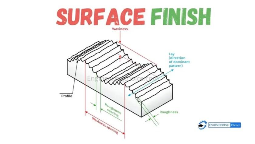 Surface Finish