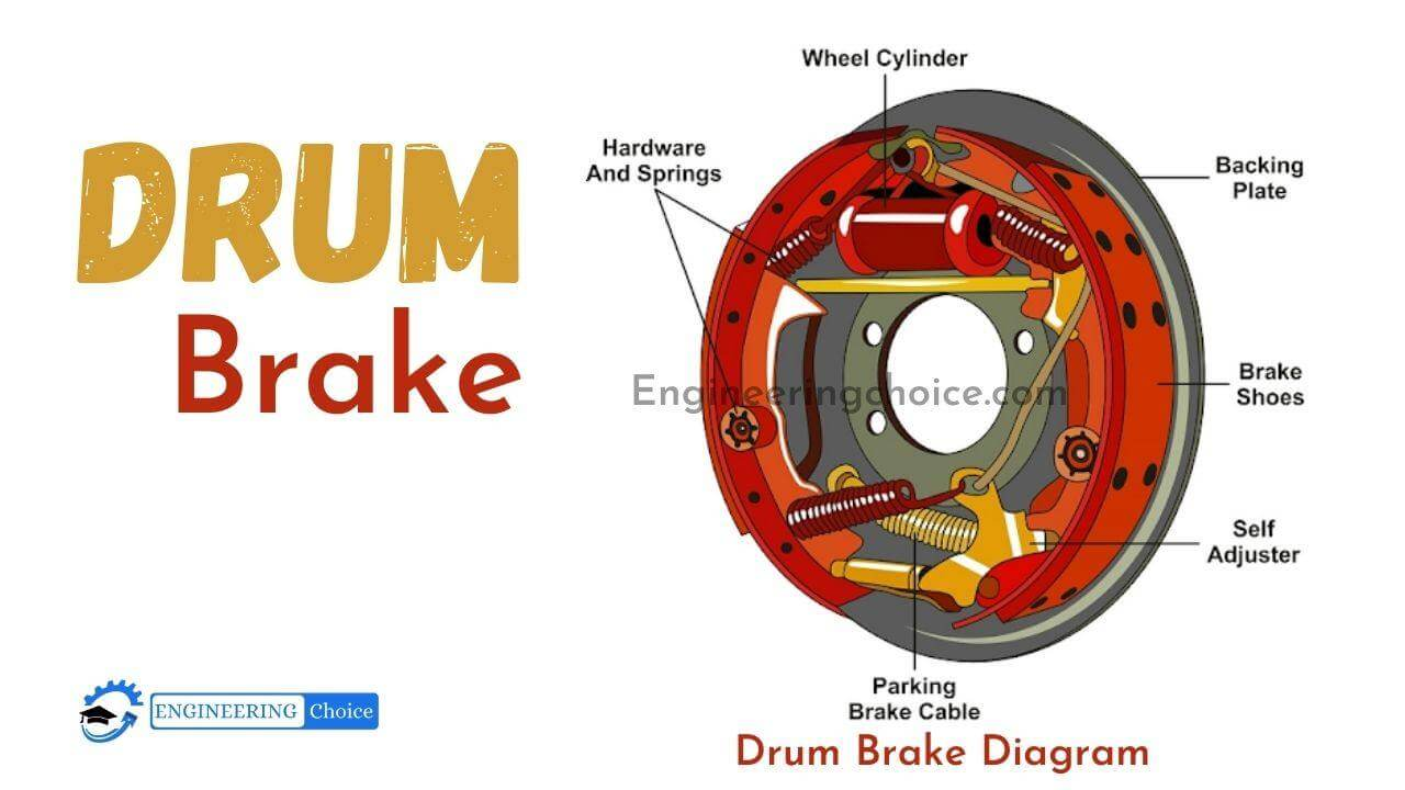 Diagram of Drum Brakes