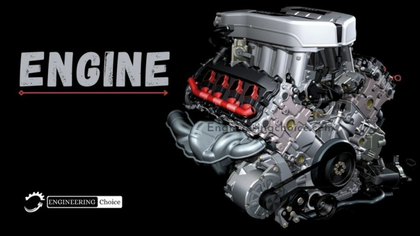 An engine is a machine designed to convert one or more forms of energy into mechanical energy.