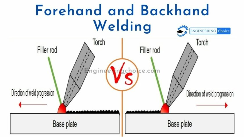 The main difference between forehand and backhand welding is the way in which the torch and rod are held. Forehand welding involves holding and applying the torch before the rod, whereas backhand welding involves holding and applying the rod before the torch.