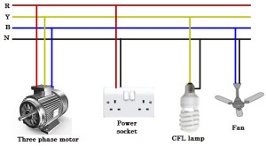 electrical load types