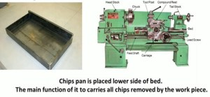 Lathe-Machine-chips-pen-in-hindi-engineering-dost