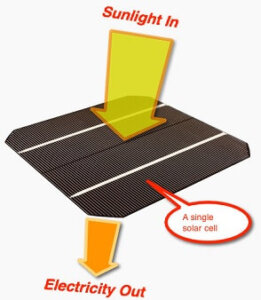 solar-cell-working-in-hindi-electrical