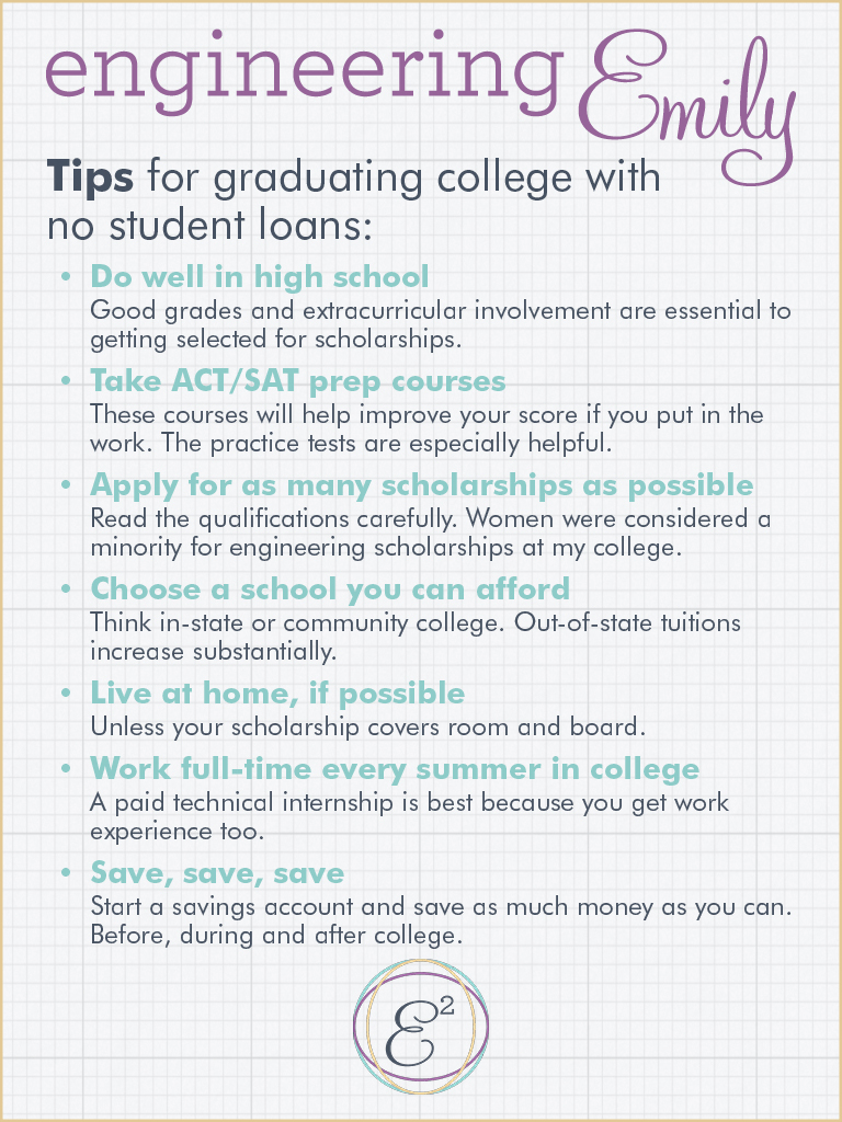 Tips - Graduating with no loans
