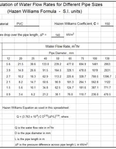 Hazen williams calculation of water flow rate for pipe sizes also with excel spreadsheets rh engineeringexcelspreadsheets