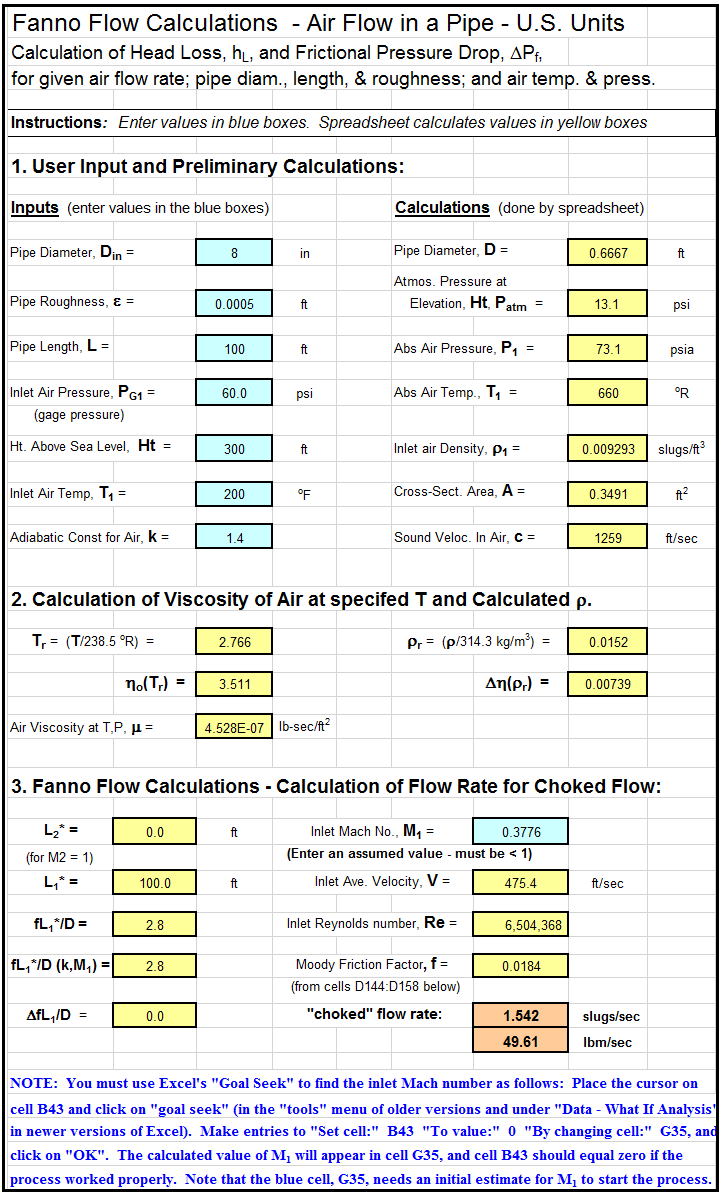 Pipe Flow calculations Archives - Low Cost Easy to Use Spreadsheets ...
