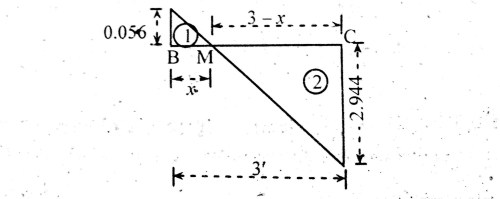 small resolution of method of similar triangles