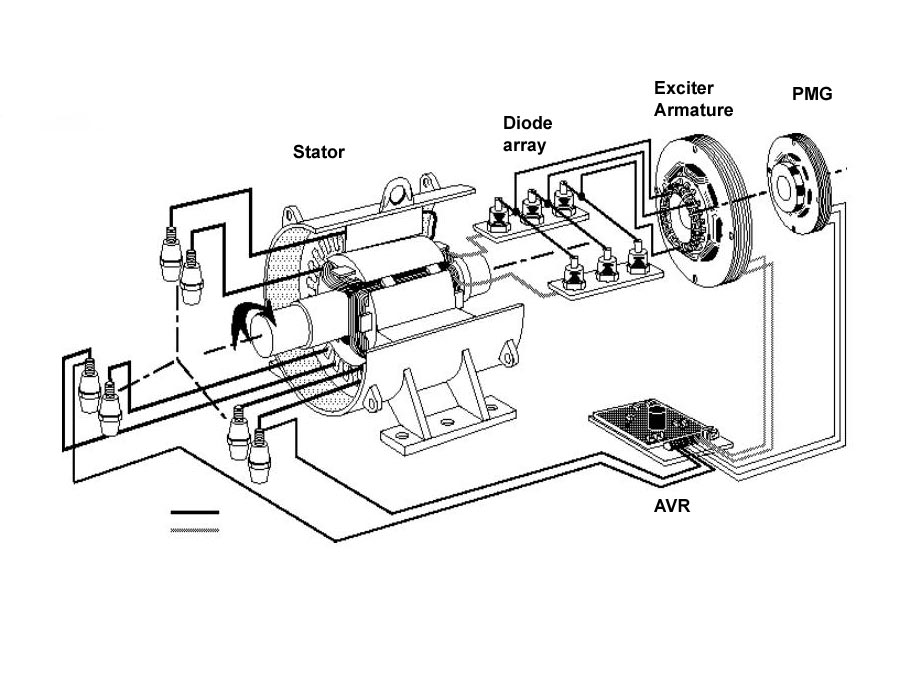 [DIAGRAM] Caterpillar Generator Schematic Diagram FULL
