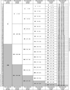 Ipv subnet chart also subnetting engineering radio rh engineeringradio
