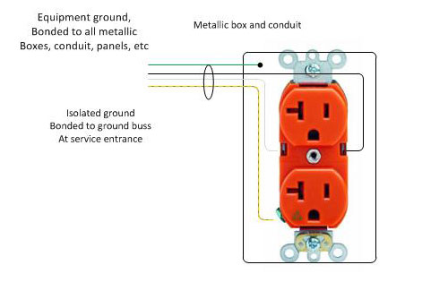 Wiring Diagram Also 20 3 Phase Plug Further Nema Receptacle Wiring