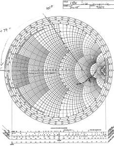 Base impedance plotted on  smith chart also the engineering radio rh engineeringradio