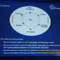 CD-adapco Star Conference - Auf zu neuen Gipfeln