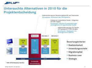 Die Alternativen vor der Entscheidung für NX (alle Bilder: Daimler).
