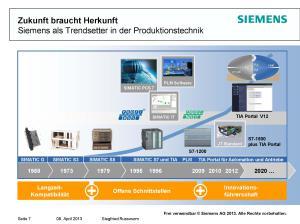 HMI 2013, Siegfried Russwurm: Die Zusammenführung von Software und Steuerungen