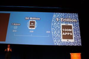 IoT bietet riesige Möglichkeiten, findet Rob Gremley.