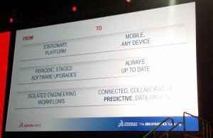 SolidWorks zur 3D-Experience - der Paradigmenwechsel, wie ihn Bassi präsentierte.