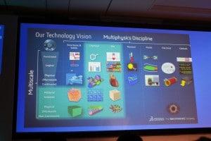 Das Simulia-Produktportfolio wurde durch die Biovia-Produkte (heller unterlegt) nicht nur in der Breite, sondern auch in der Tiefe erweitert.