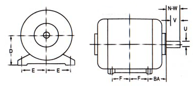 electrical motors frame dimensions